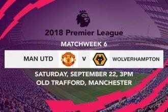 Man Utd v Wolves week 6