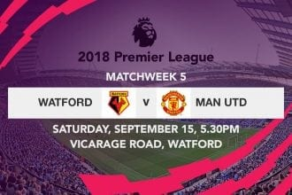 Watford v Man Utd