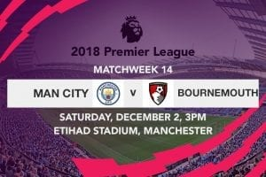 Man City v Bournemouth